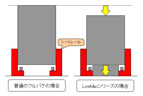 ピッタリのシートレールを作ってもらう! - GENさん謹製シートレールVer.2 【前編】 -4
