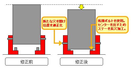 オーダーメードのシートレール! - GENさん謹製シートレールVer.2【後編】-6