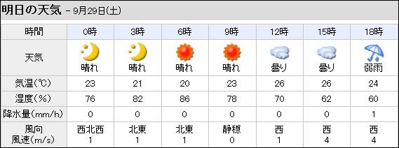 第7回・大阪舞洲ジムカーナ - 週末はまいジム7! -4